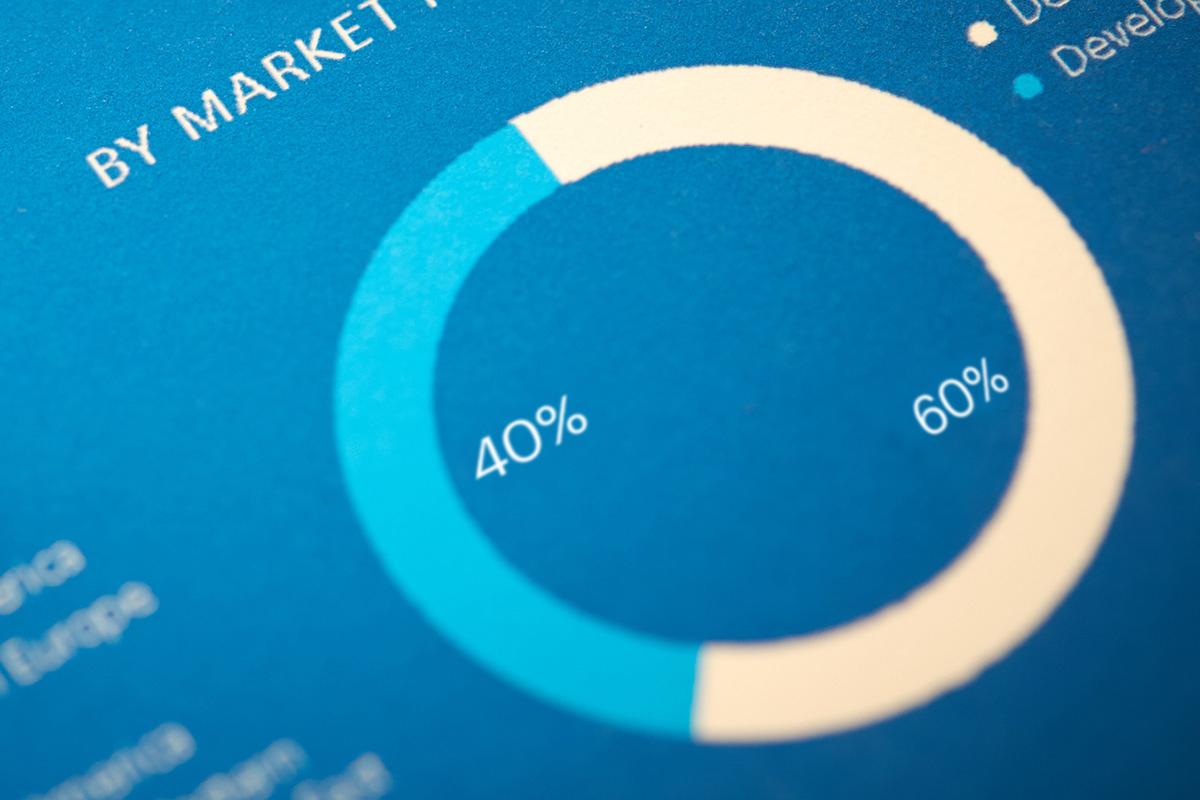 40percent 60percent pie chart