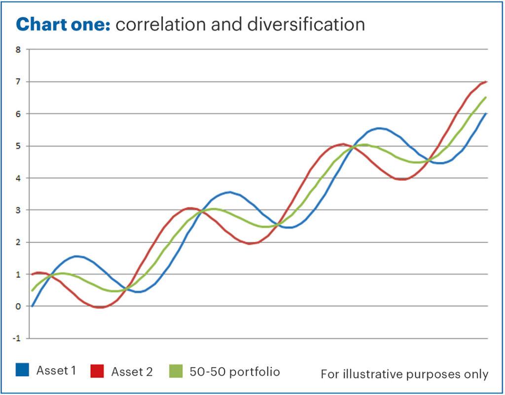 investment newsletter June 21 chart 1